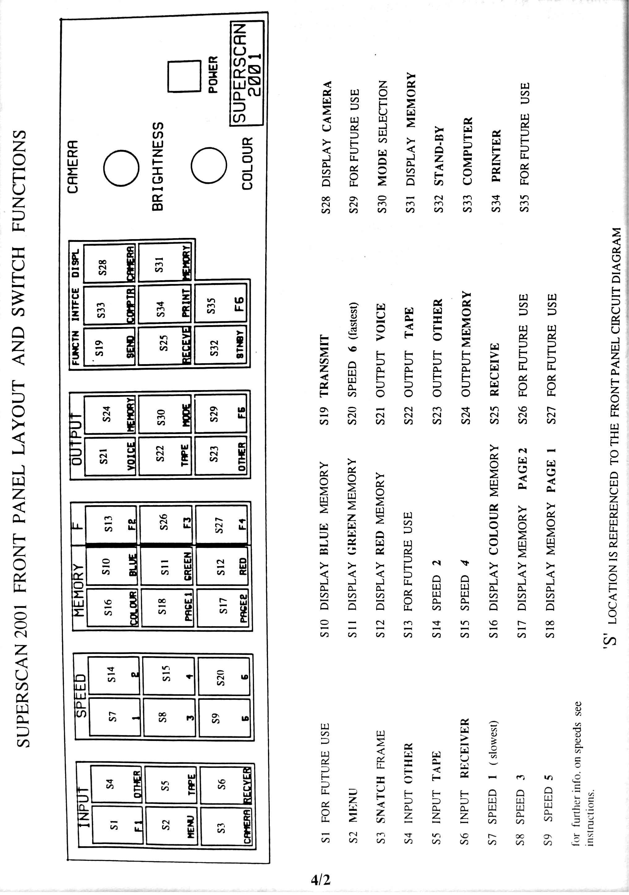 bruxy  superscan 2001 documentation